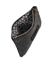 Trousse Jewel Mila louise Vert jewel 16962J-vue-porte